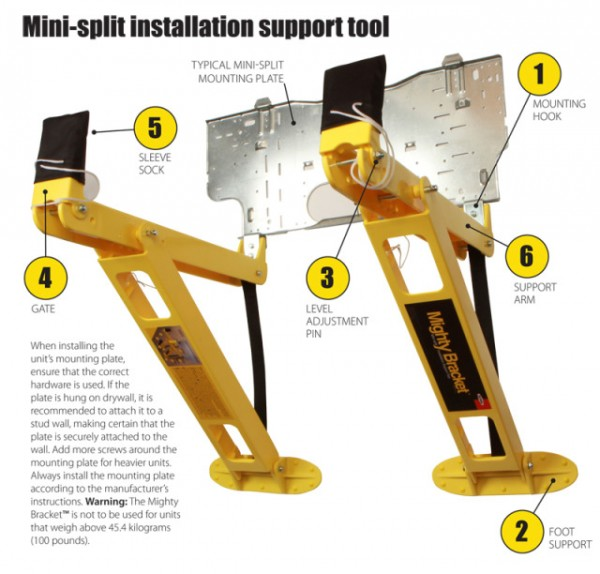 AC Mini Split Installation Support Tool